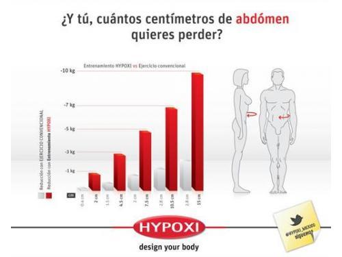 Baja abdomen