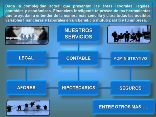 Mejoravit respaldados afores pensiones contable legal y más.